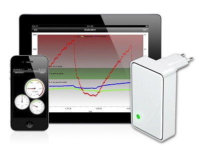 AQM - Air Quality Monitor